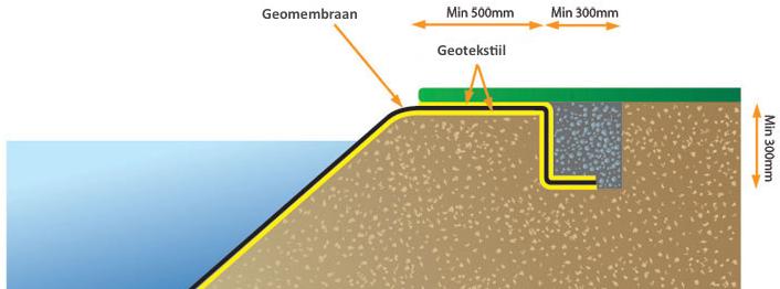 geomembraan